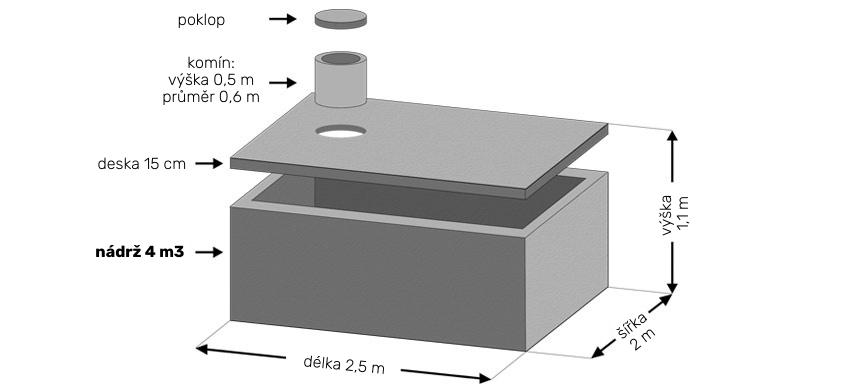 Betonová nádrž 4m3 - rozměry