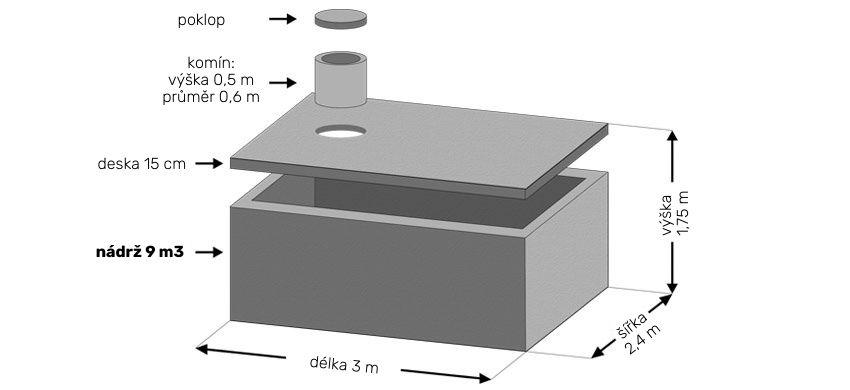 Betonová nádrž 9m3 - rozměry