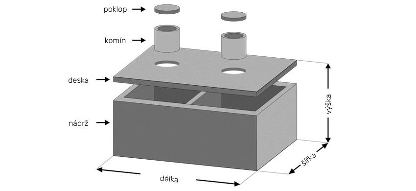 Dvojkomorová betonová nádrž - nákres
