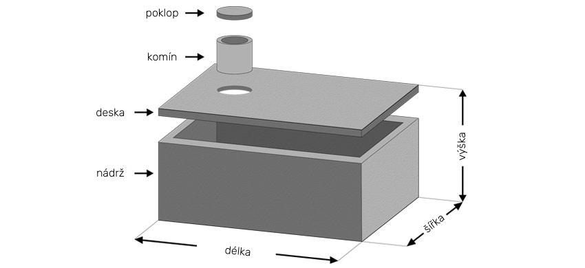 Jednokomorová betonová nádrž - nákres